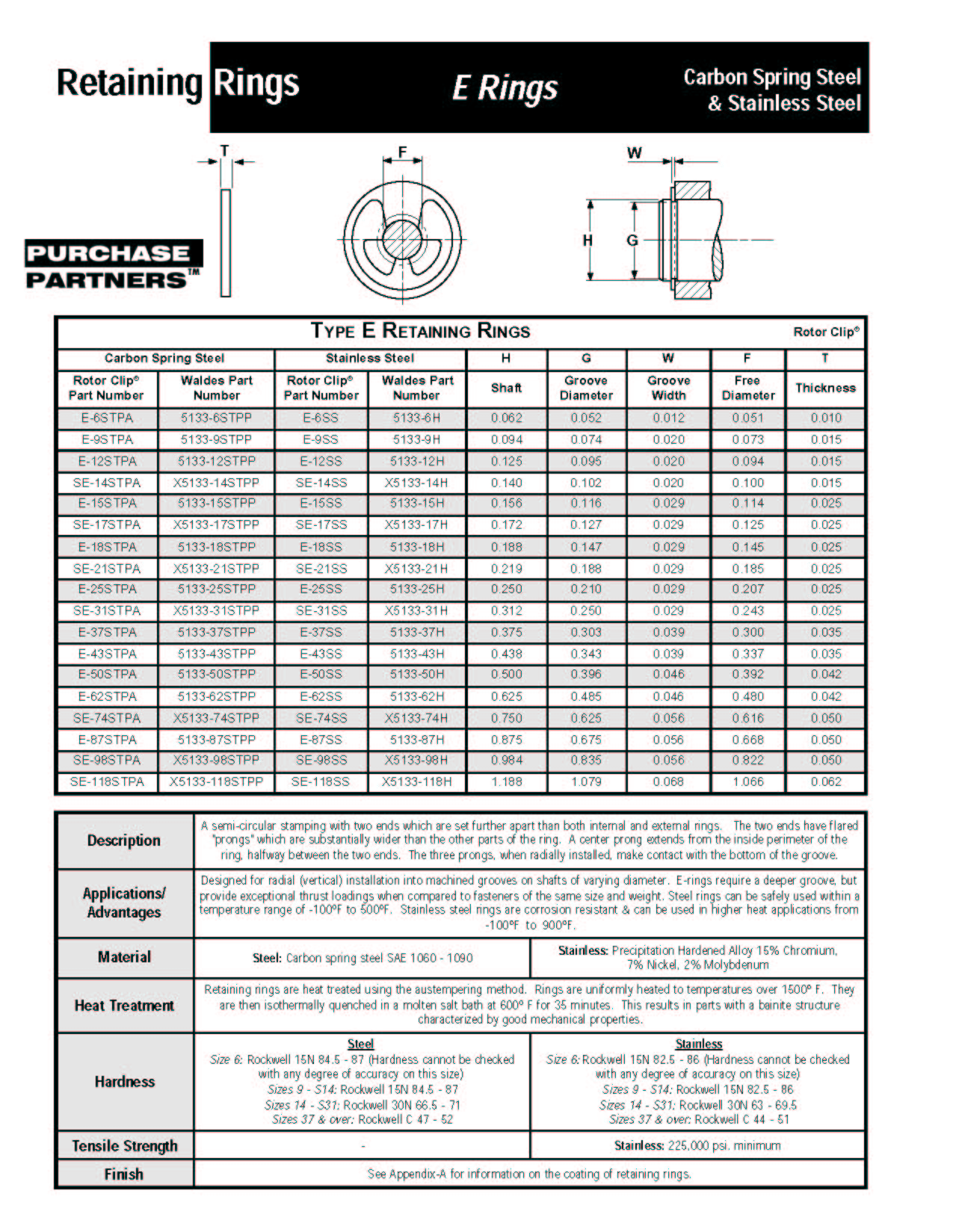 Index Of Files Fastener Reference Guide Catalog Jpegs Retaining