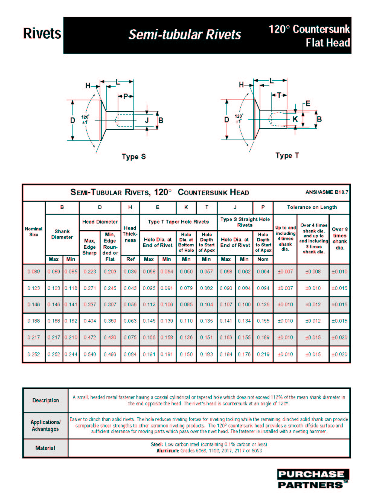 Index of /files/Fastener-Reference-Guide/Catalog JPEGS